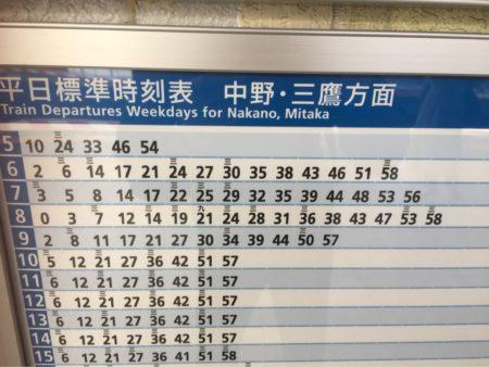 東京メトロ東西線のダイヤ改正で通勤戦略を考える