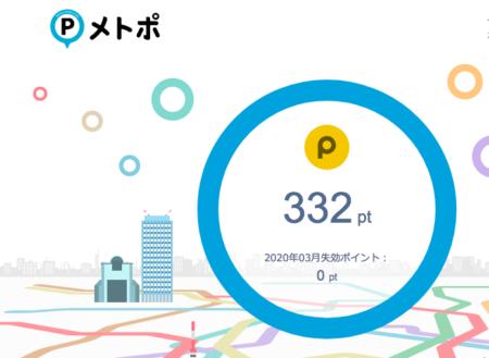 東京メトロ東西線でメトポを貯める